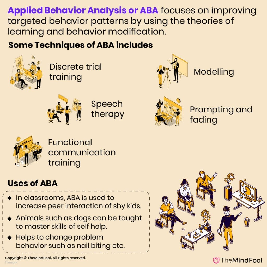 Applied Behavior Analysis - A Therapeutic Intervention